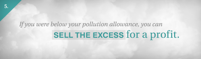 Slide 5: If you were below your pollution allowance, you can sell the excess for a profit.