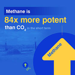 Methane Potency